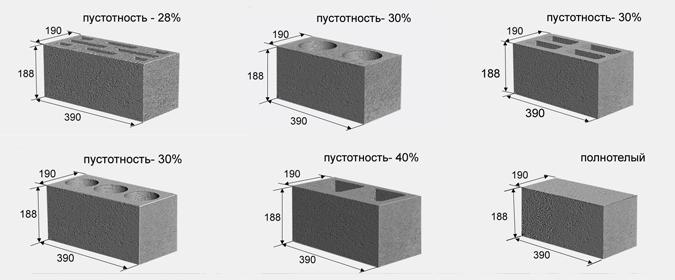 Керамзитобетон и его свойства красноярск бетон доставка